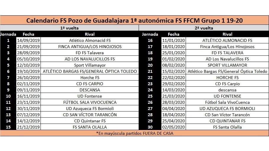 Calendario 1ª autonomica FS FFCM Grupo 1 19-20